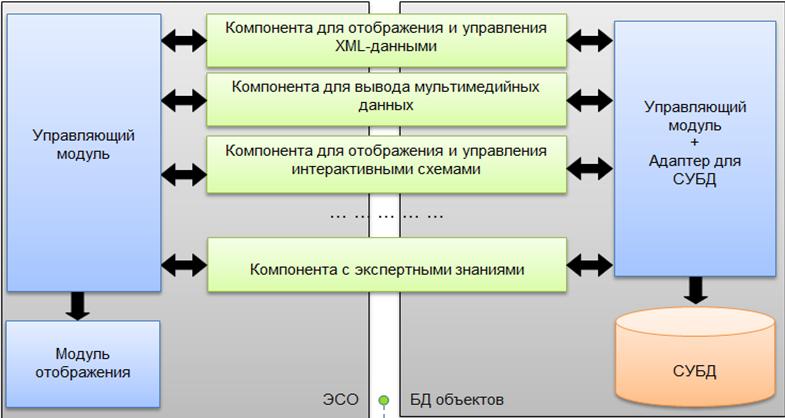структура ИЭТР
